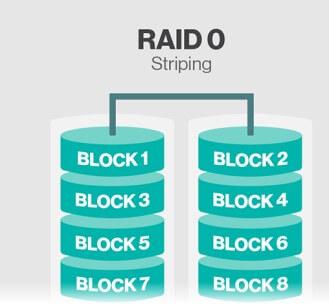 RAID O